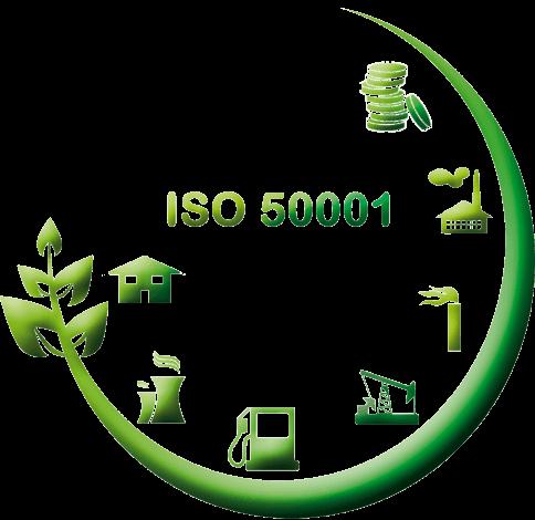 ISO 50001 Enerji Yönetim Sistemi