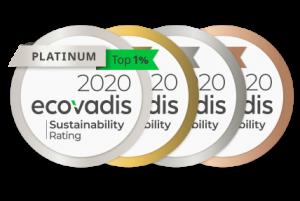 ecovadis medals