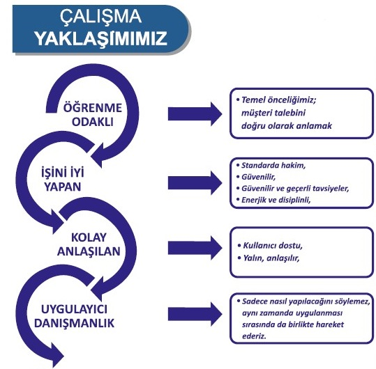 calisma-yaklasimi