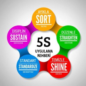 5S Eğitimi